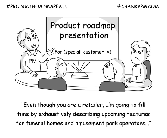 Product Roadmap Fail